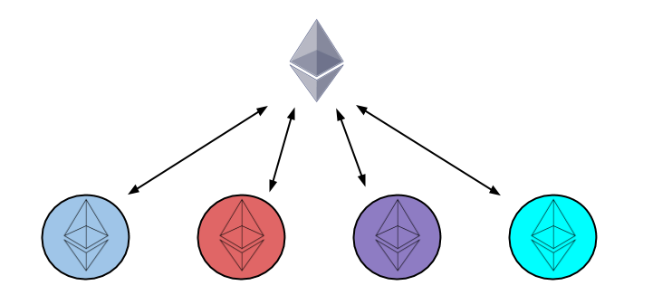 ethereum tokens