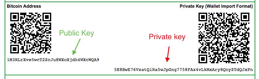 bitcoin veiligheid private keys